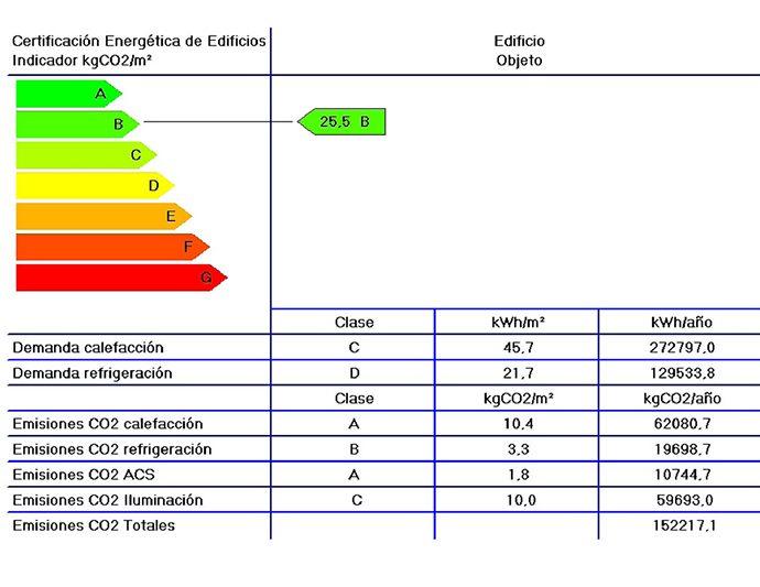 CEE – Certificado de eficiencia energética